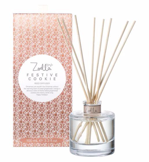 zoella-lifestyle-christmas-range-makeupinflight-19
